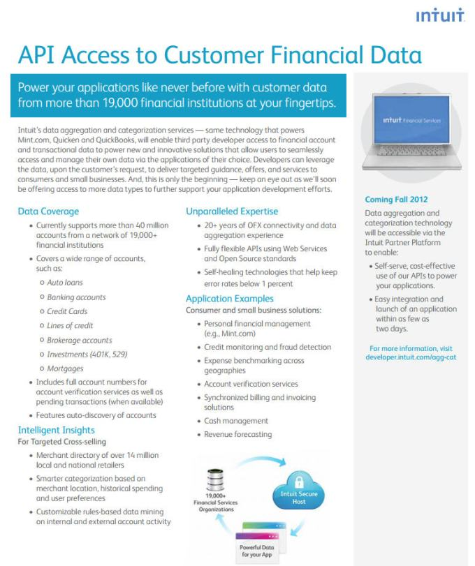 Intuit Opens Up APIs To Financial Data Behind Quicken