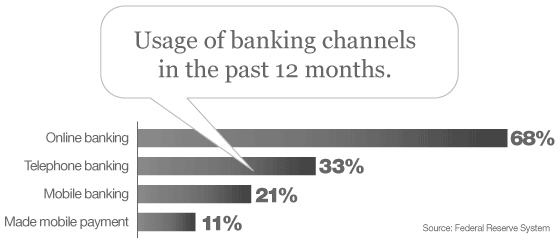 mobile-banking-compared-to-traditional