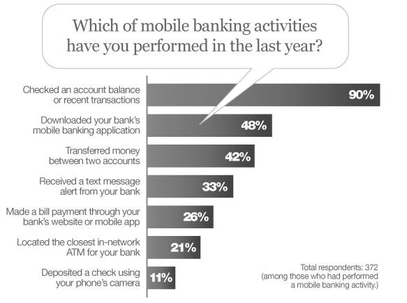 mobile-banking-services